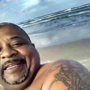 edilsond266887's profile photo