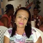 mariao861815's profile photo