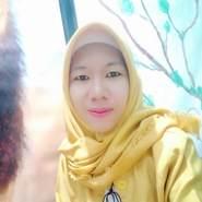 Uchi92's profile photo