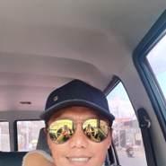 mochammads904398's profile photo