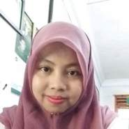 widya47's profile photo