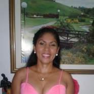 nataly782031's profile photo