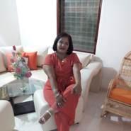 alcirar456832's profile photo