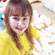 _ngocnhi_'s profile photo
