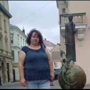 szilvia617701's profile photo