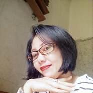 yayaha901958's profile photo