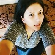 svetlanas483314's profile photo