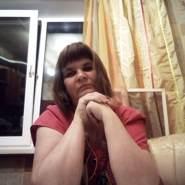veraz83's profile photo