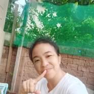 molthichap's profile photo