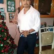 cuateg's profile photo