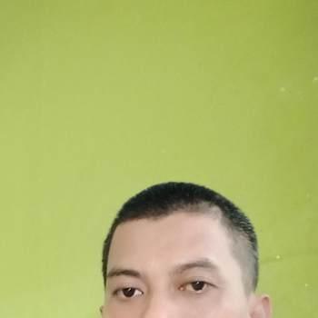 husni_yusuf_Jawa Tengah_Singur_Domnul