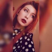 demolitionqueen's profile photo