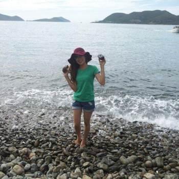 phungl864642_Ho Chi Minh_Kawaler/Panna_Kobieta