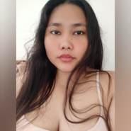 Ungeeez's profile photo