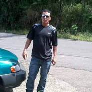 sergios214504's profile photo