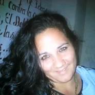 betty211233's profile photo