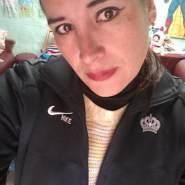 carmenmiguecoca's profile photo