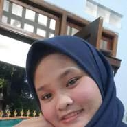 deltarivania's profile photo
