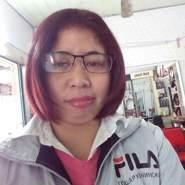 hap0741's profile photo