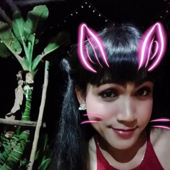 ttaetae658_Nakhon Ratchasima_Single_Female