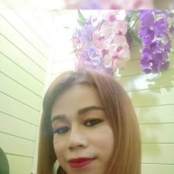 userhe084_Banteay Mean Chey_Độc thân_Nữ