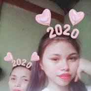 nhuy481533's profile photo