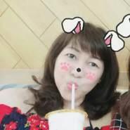 ngocd408467's profile photo