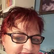renatem1's profile photo