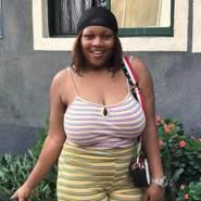userdlesm290's profile photo