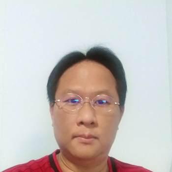 choke2109_Krung Thep Maha Nakhon_Độc thân_Nam