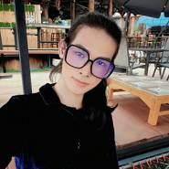 praneep823354's profile photo