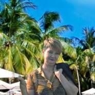 nadezhda871146's profile photo