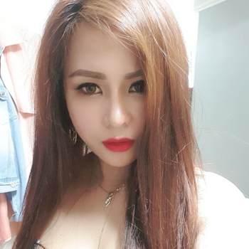 aric705161_Seoul-Teukbyeolsi_Single_Weiblich