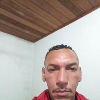alexm642_Sao Paulo_Libero/a_Uomo