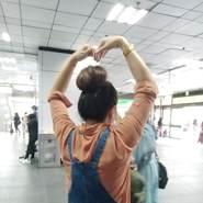 Ayu0610's profile photo