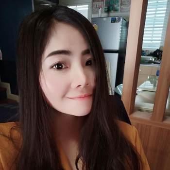 userswoda769_Phra Nakhon Si Ayutthaya_独身_女性