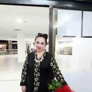 mariar2229's profile photo