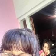 zunildag481802's profile photo