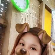 mivellei's profile photo