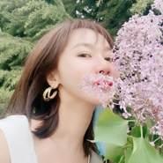 fairy77's profile photo