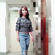 inahn64's profile photo