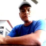 felixn418761's profile photo