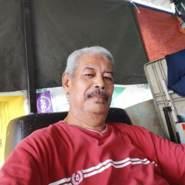alangzainal's profile photo