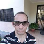 ivandos337464's profile photo