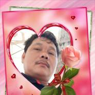 elizalded's profile photo