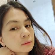 jhanaa13's profile photo
