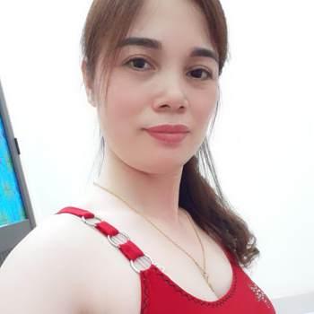 hhhahha_Thai Binh_Bekar_Kadın