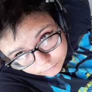 bubblezc's profile photo
