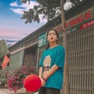 ngoc855's profile photo
