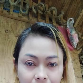 sudarats70_Pathum Thani_Độc thân_Nữ